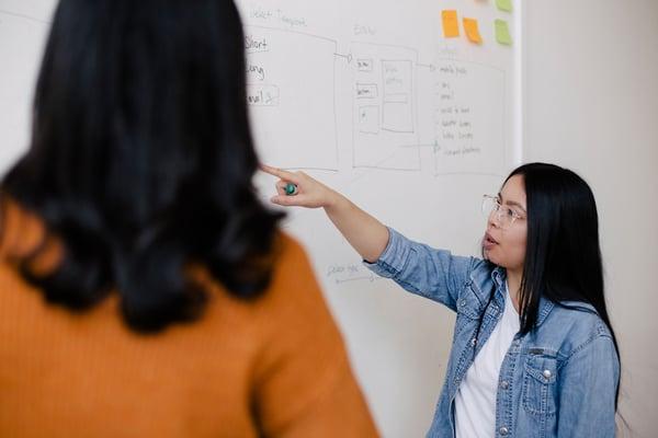HR Skills 2020