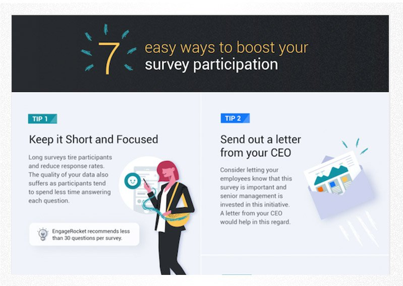 infographic survey participation